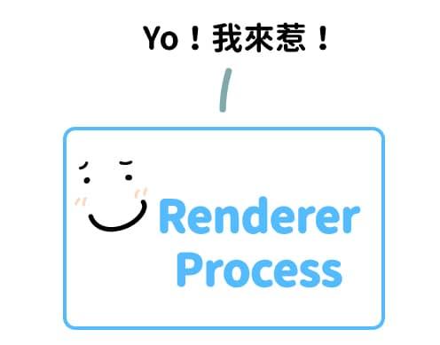 找個 Renderer Process