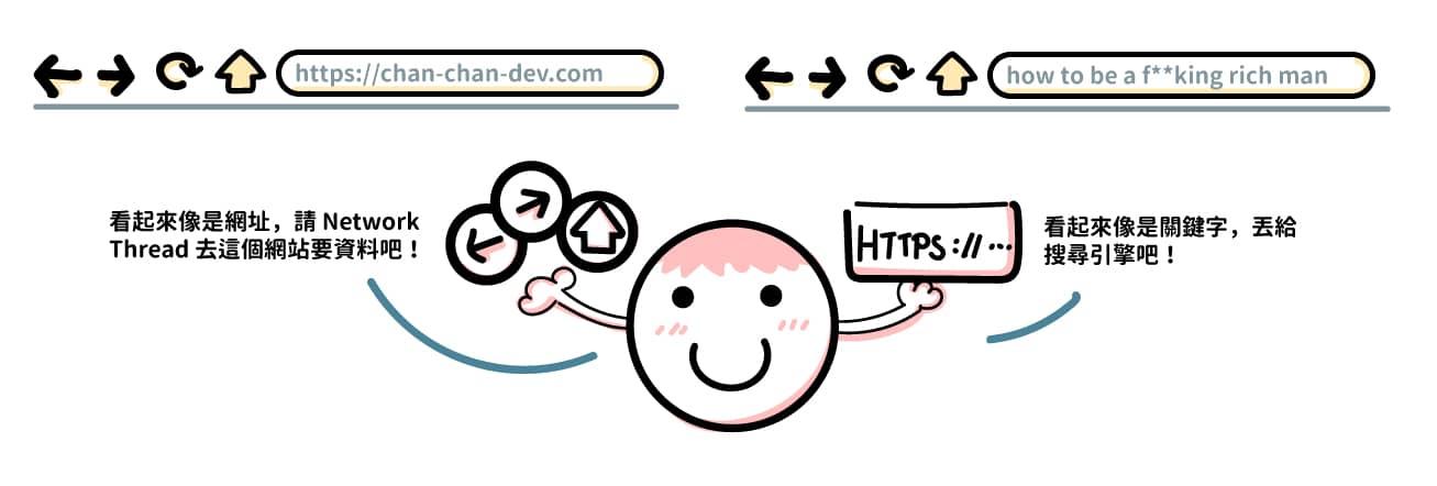 UI Thread 判斷是否爲網址內容或搜尋關鍵字
